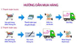 huong_dan_mua_hang