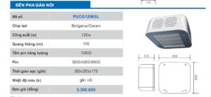 thông số đèn pha gắn nổi PUCG12065L